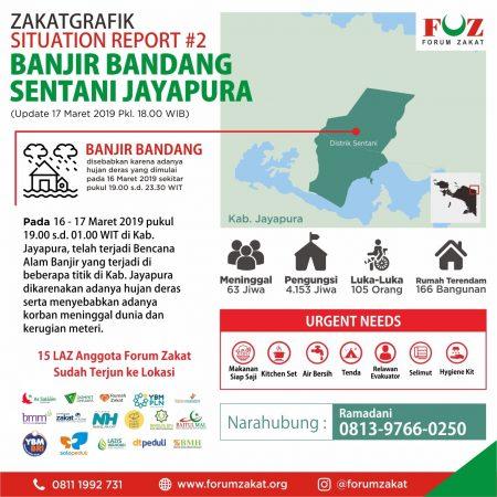 Zakatgrafik & Situation Report Giat Cepat Banjir Sentani Update Ahad(17/3) Pukul 18.00 WIB