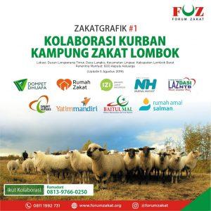 FOZ Inisiasi Kolaborasi Kurban di Kampung Zakat Lombok