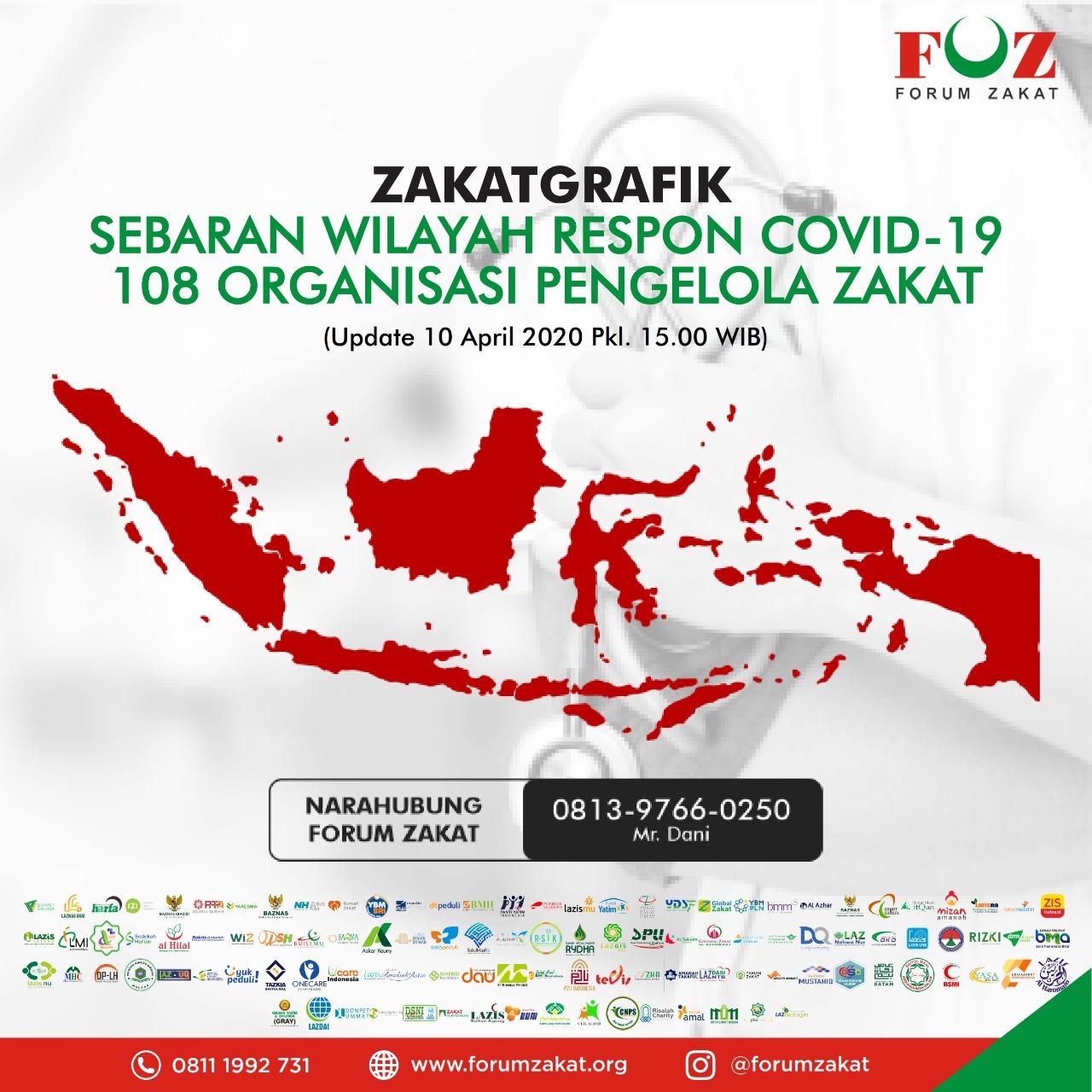 Crisis Center Covid-19 : Forum Zakat Koordinasikan OPZ di Seluruh Indonesia Respon Covid-19