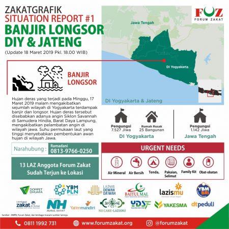 Zakatgrafik & Situation Report Giat Cepat Banjir Jateng dan DIY Update Senin(18/3) Pukul 18.00 WIB