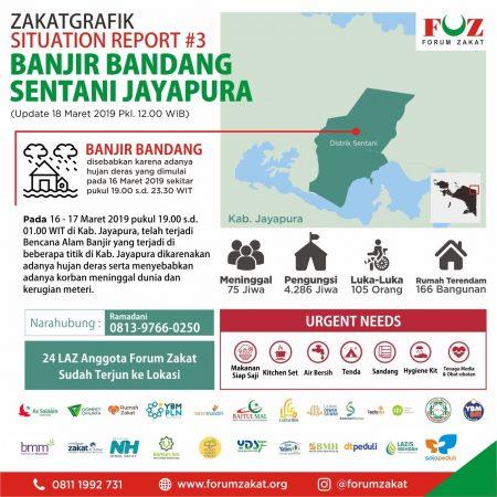 Zakatgrafik & Situation Report Giat Cepat Banjir Sentani Update Senin(18/3) Pukul 12.00 WIB